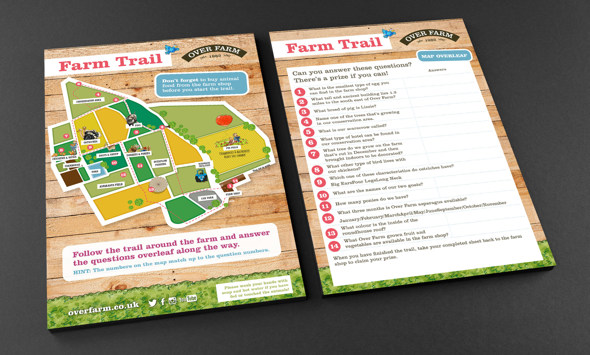 Map/Trail Activity Sheet (Generic)